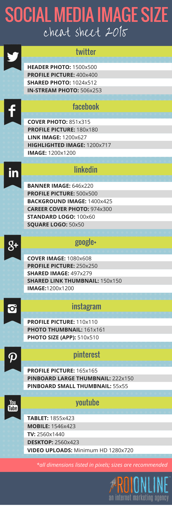 Current Social Media Image Size Cheat Sheet Infographic