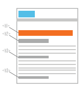 using headers for search engine optimization