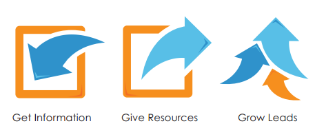 Get information, give resources, grow leads