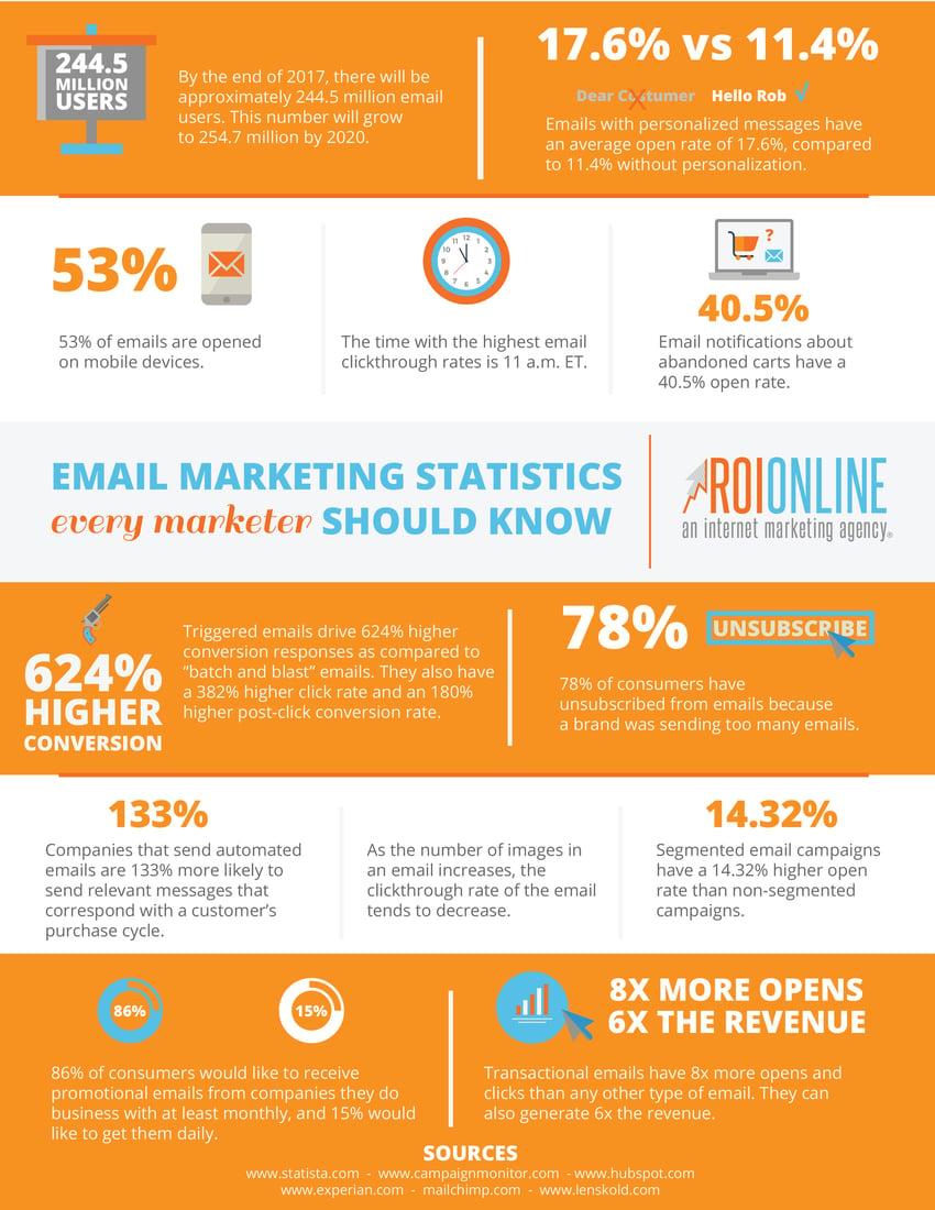 EmailMarketingStatistics-InfographicFinal-1.jpg