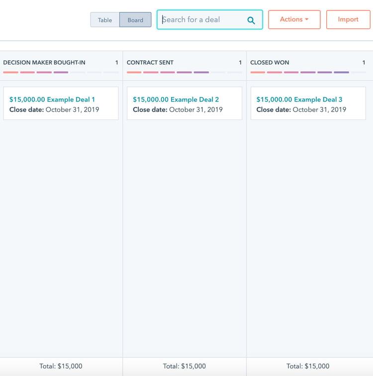 HubSpot Deal dashboard screen shot