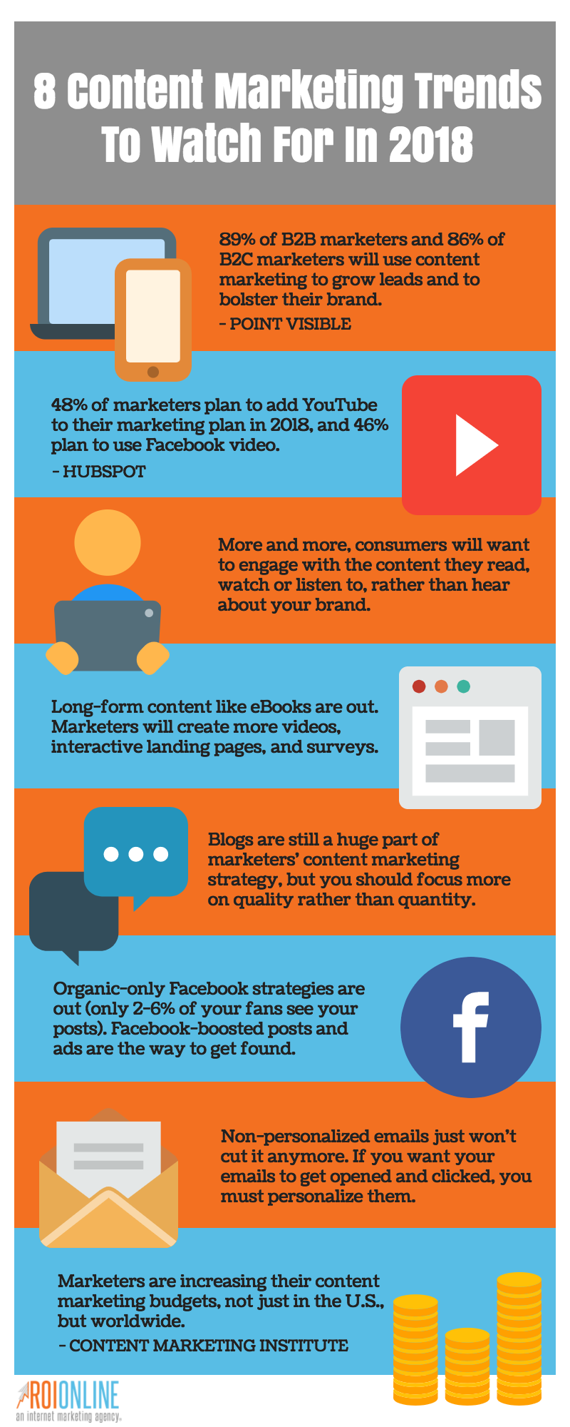 Content Marketing Trends 2018 Final (1).png