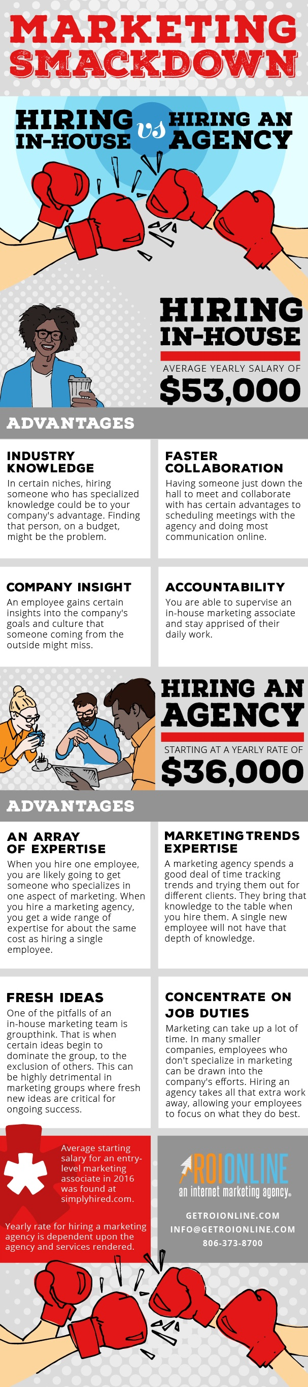 EmployeeVSAgency-ROI_Infographic_2.jpg
